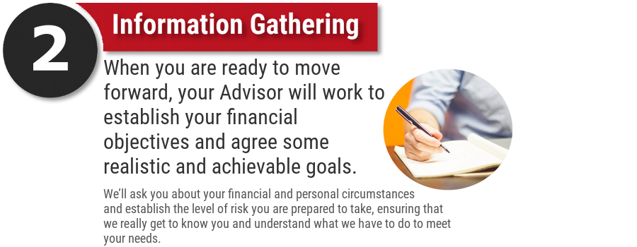 Your adviser will work with you to determine your financial requirements
